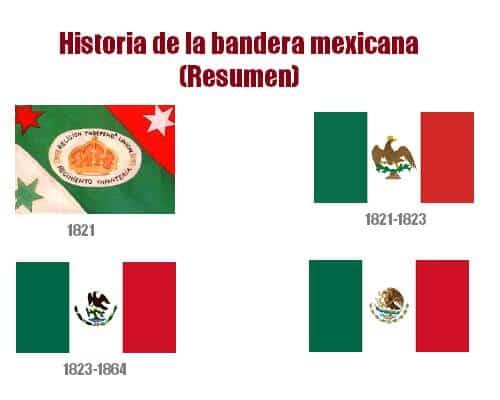 historia de la bandera de mexico